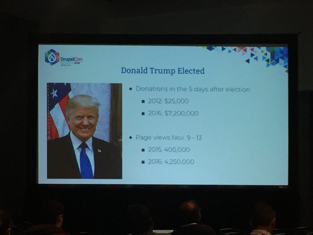 Slide of Donald Trump and how that effected ACLU traffic